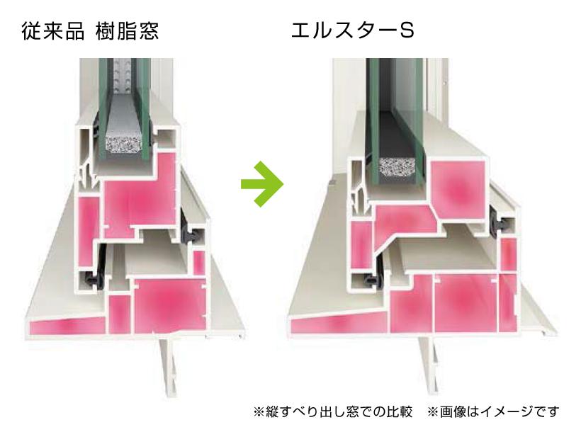 外窓のリフォーム 多層ホロー構造で断熱性を高めフレーム高性能化