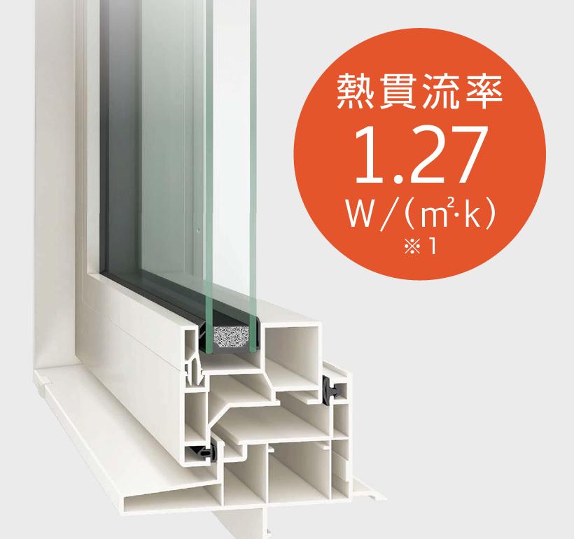外窓のリフォーム 断熱性能