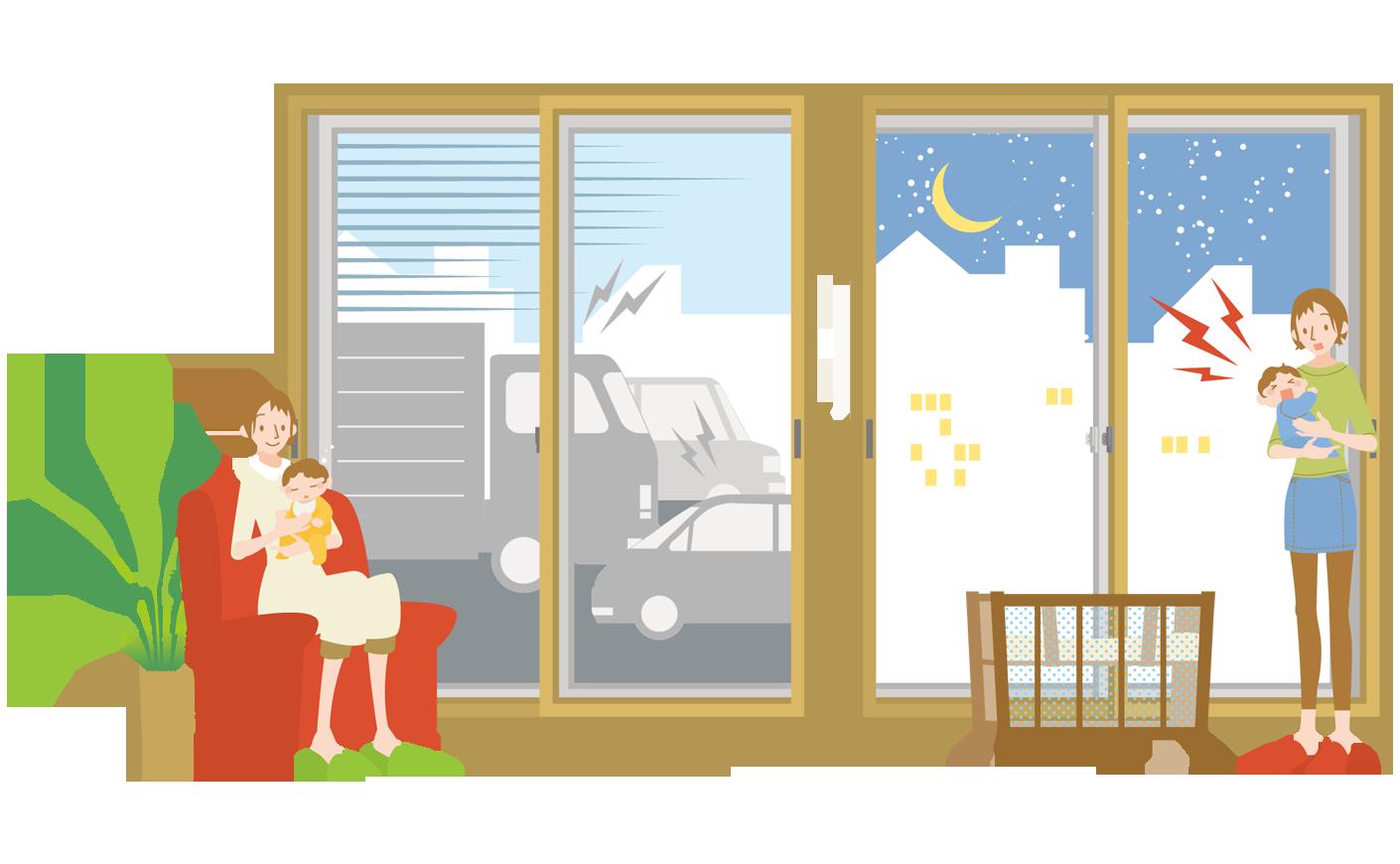 内窓のリフォーム|防音効果